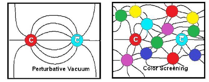 IFT: Subatomær--charm-anticharm-quark