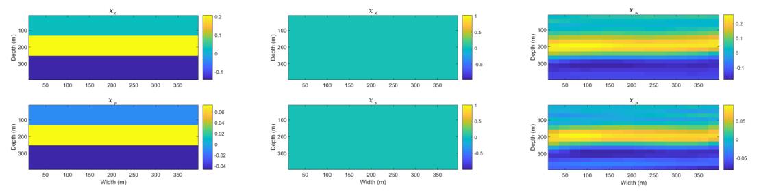 Illustration of full waveform inversion