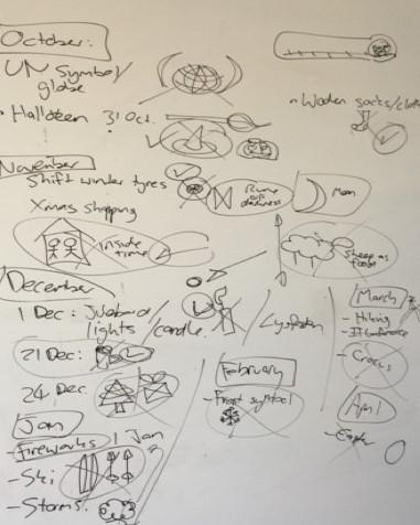 draft on paper