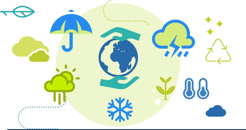 Klima, miljø og ressurser