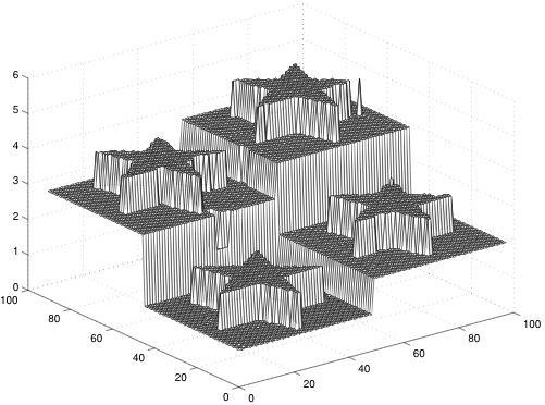 Segmentation from the input image