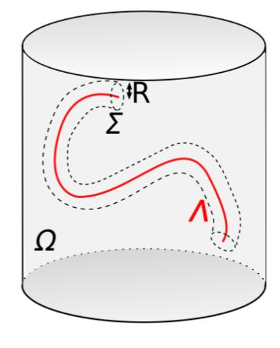 Line source within 3d medium