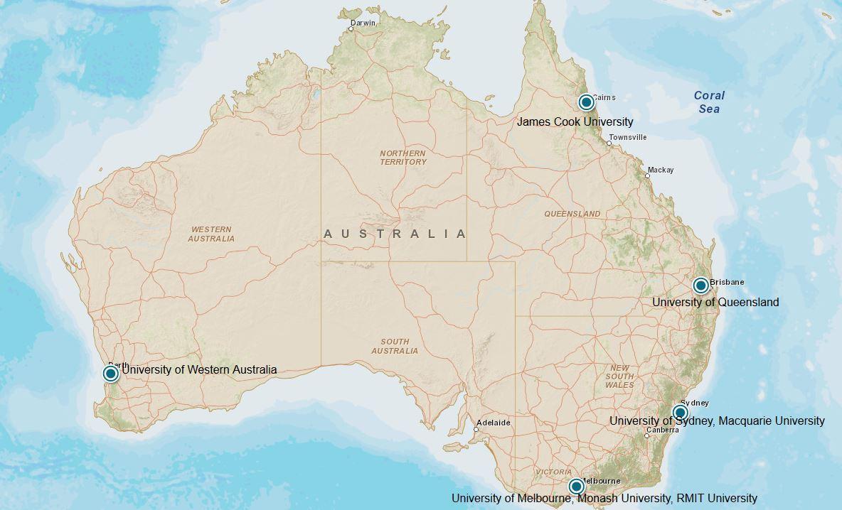 Avtaler Australia