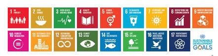 Illustrasjon av FNs 17 bærekraftsmål