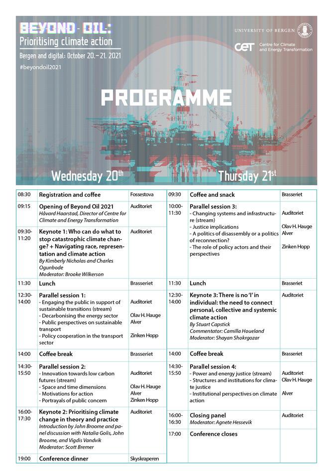 Program Beyond Oil 2021