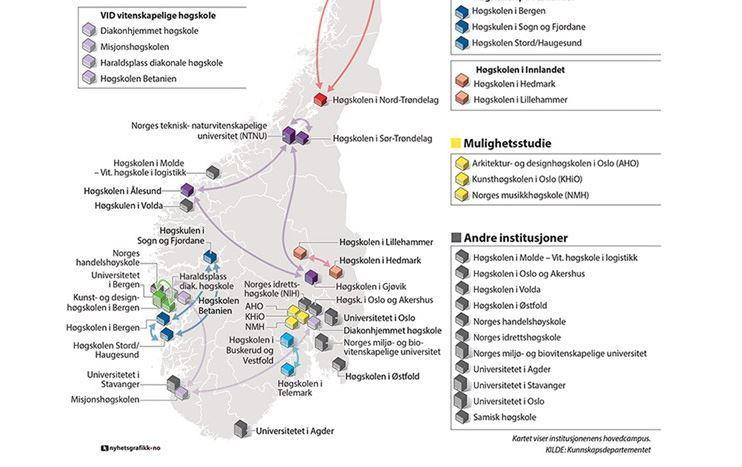 strukturreform