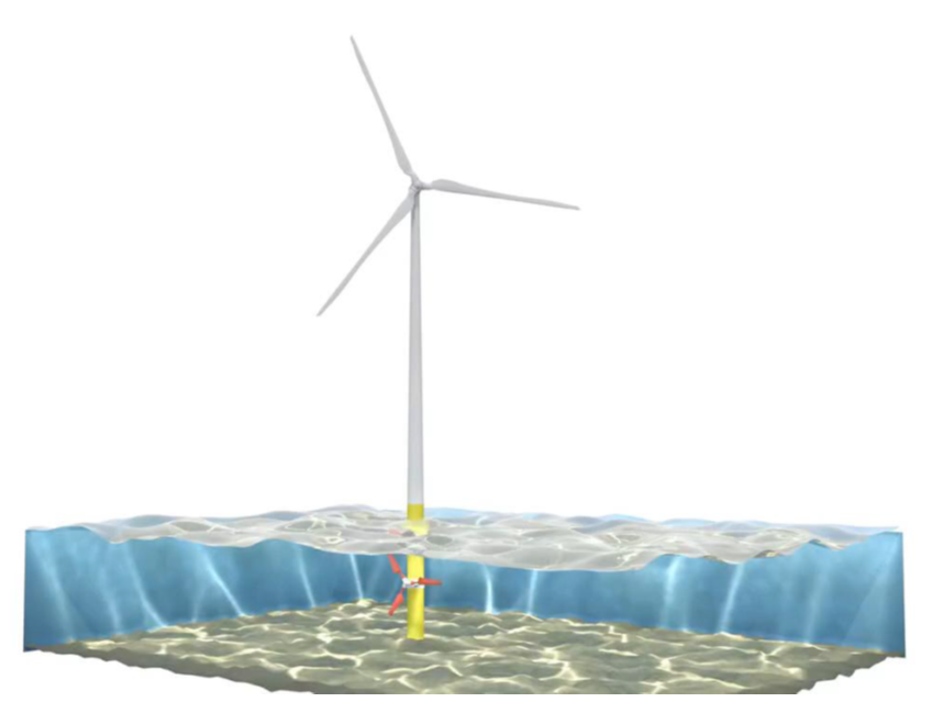 Wind- and tidal turbine
