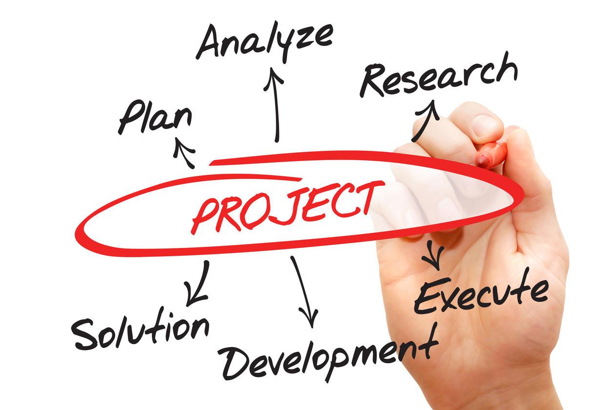 Optimization - Projects