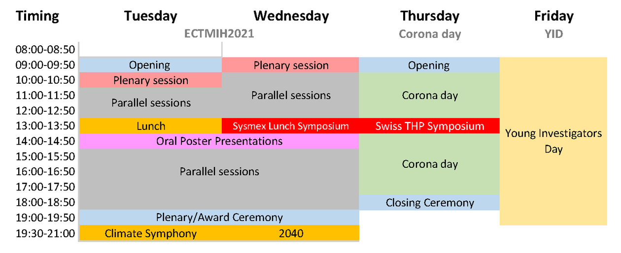 ECTMIH programme