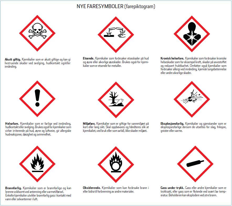 Nye faresymboler fra 2015