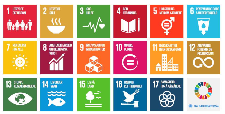 Bærekraftmålene logoer