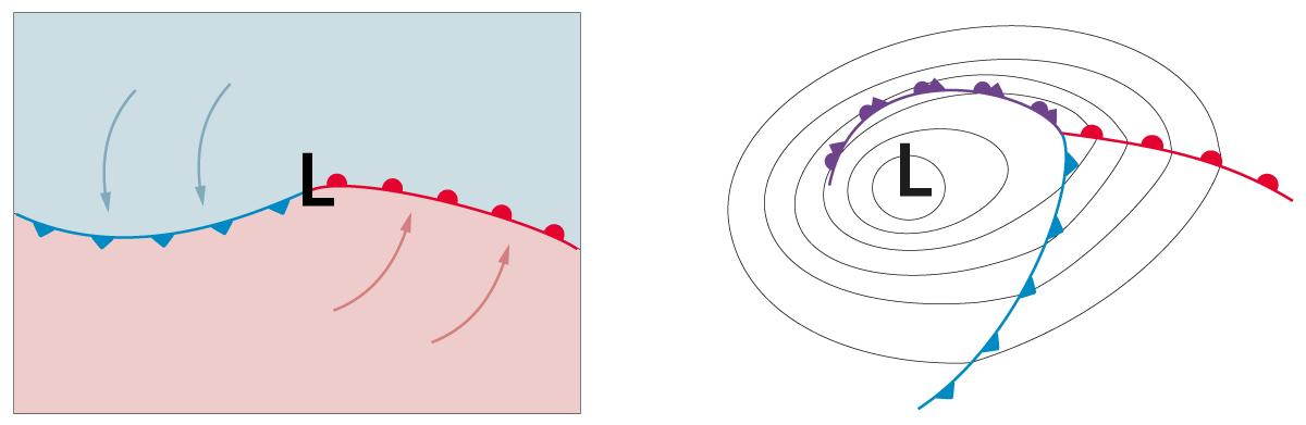 fronter_syklonmodell
