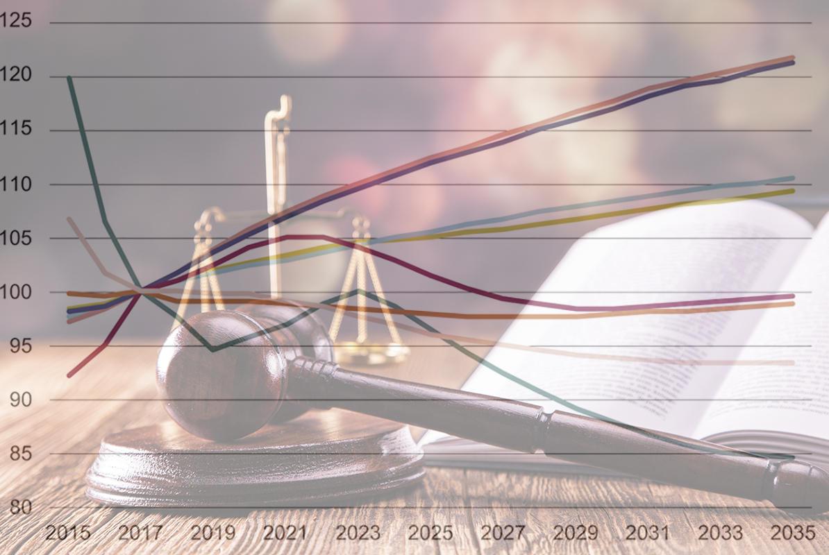 Statistikk med årstall og vannrett og tallverdier loddrett og med et bilde av en vekt og dommerhammer i bakgrunnen.