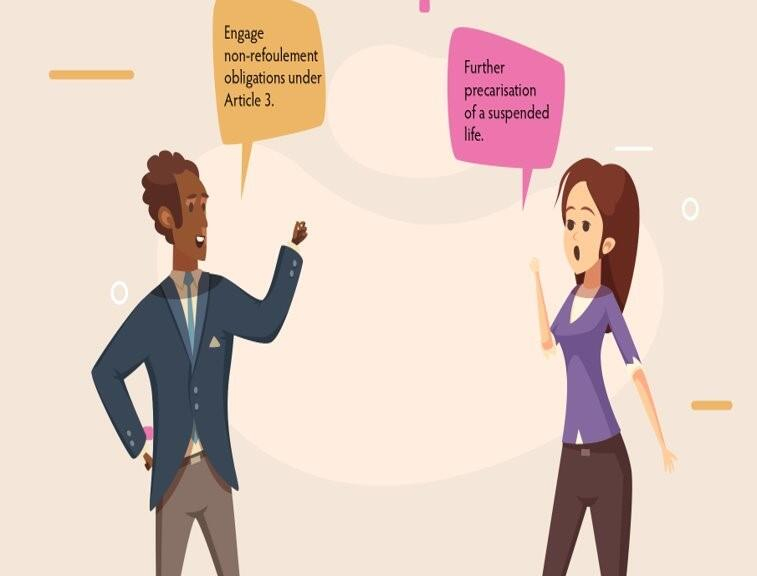 """An illustration of a dark-skinned man and a white-skinned woman facing each other, with speech bubbles containing the messages """"Engage non-refoulement obligations under Article 3"""" and """"Further precarisation of a suspended life."""""""