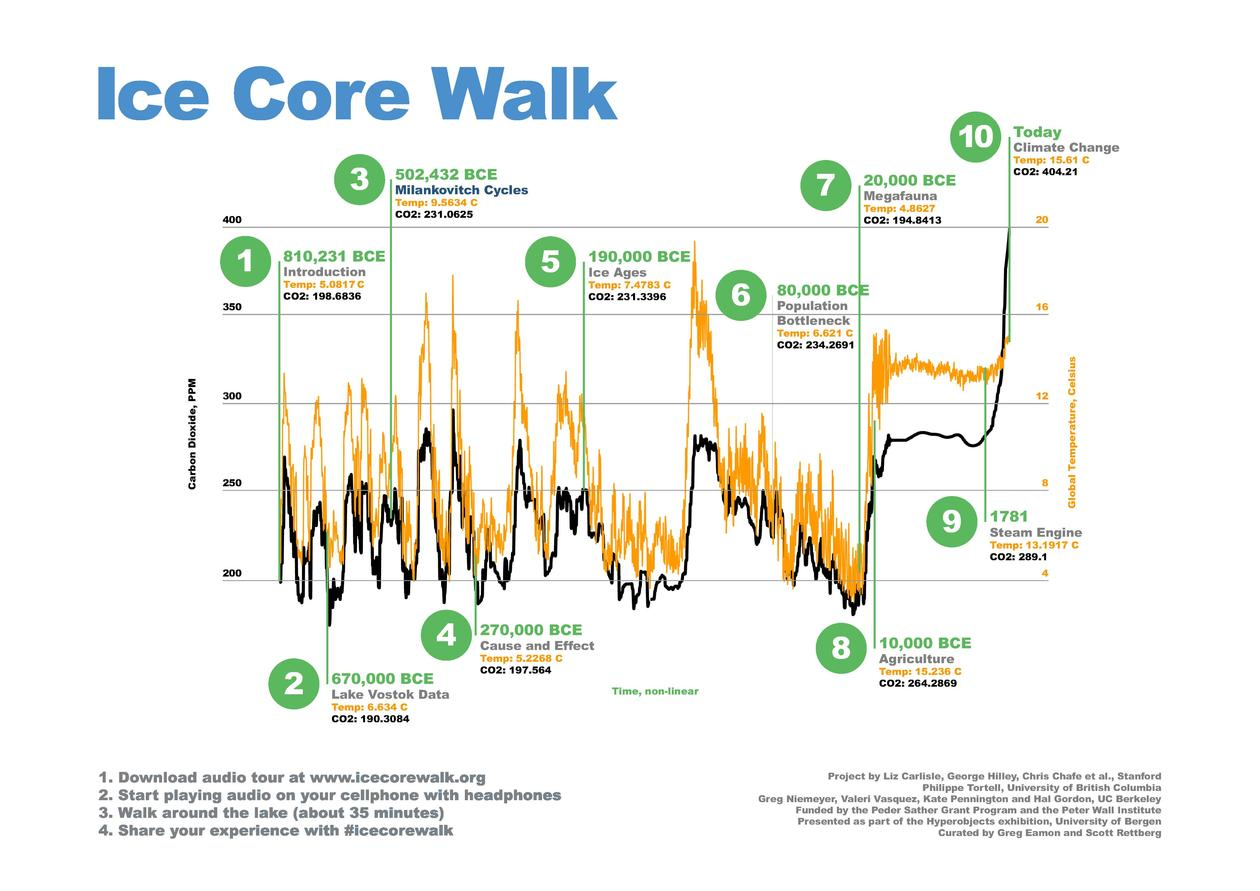 Ice Core Walk