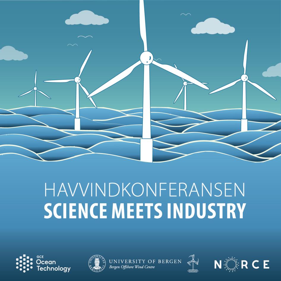 plakat med vindmøller til havs