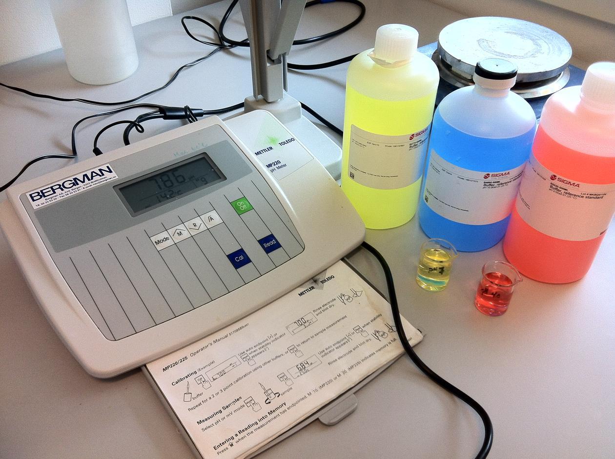 Measuring water pH