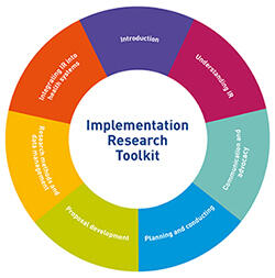 Implementation Research Toolkit