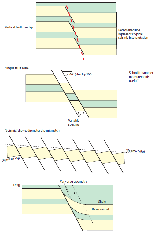 Masterprojsekt geologi, strukturgeologi, energi, ressurser