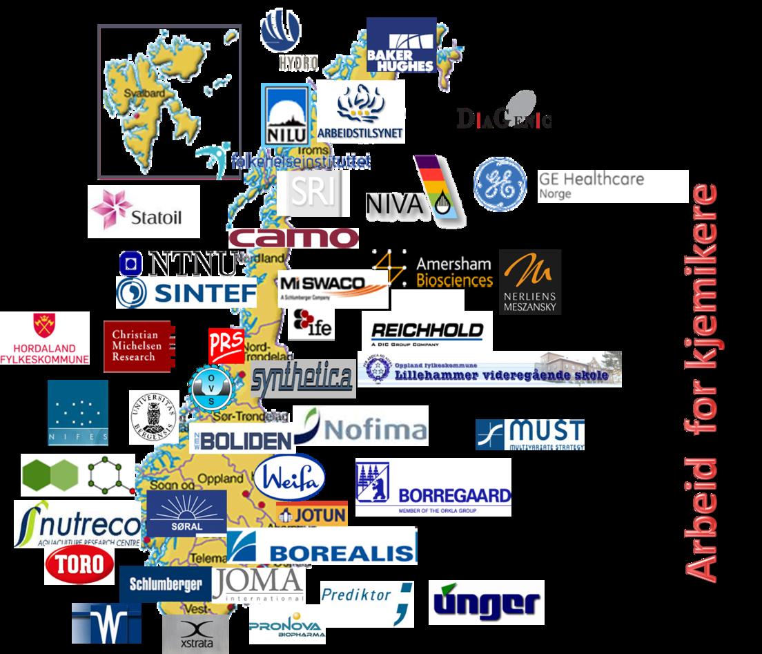 Firmalogoer for arbeidsplasser for kjemikere fra UiB