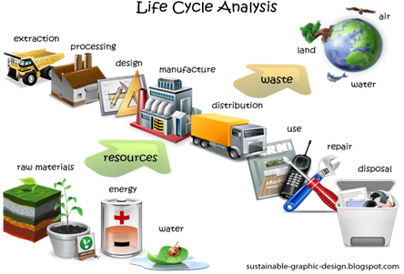 BELab Introduction to life cycle analysis