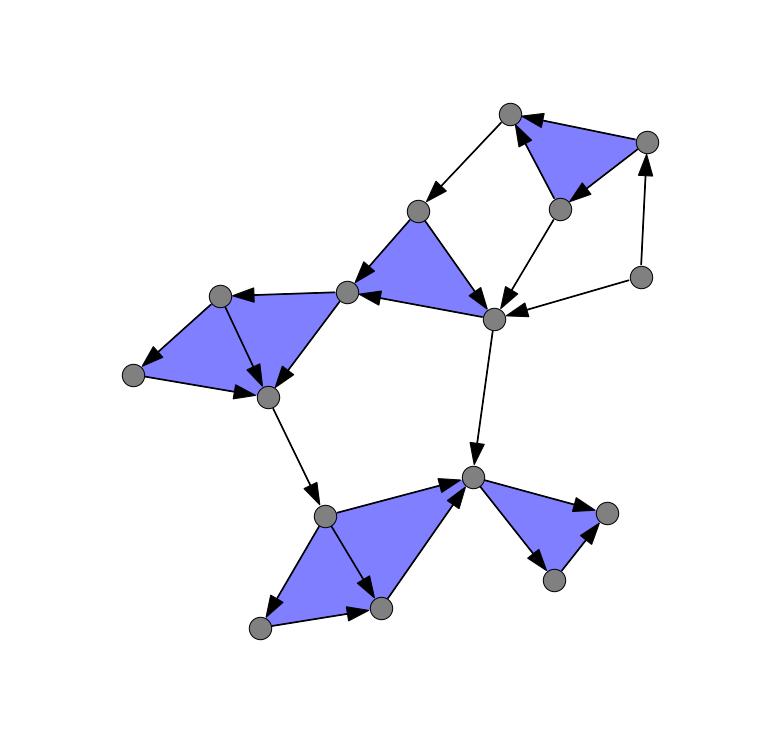 CEDAS machine learning