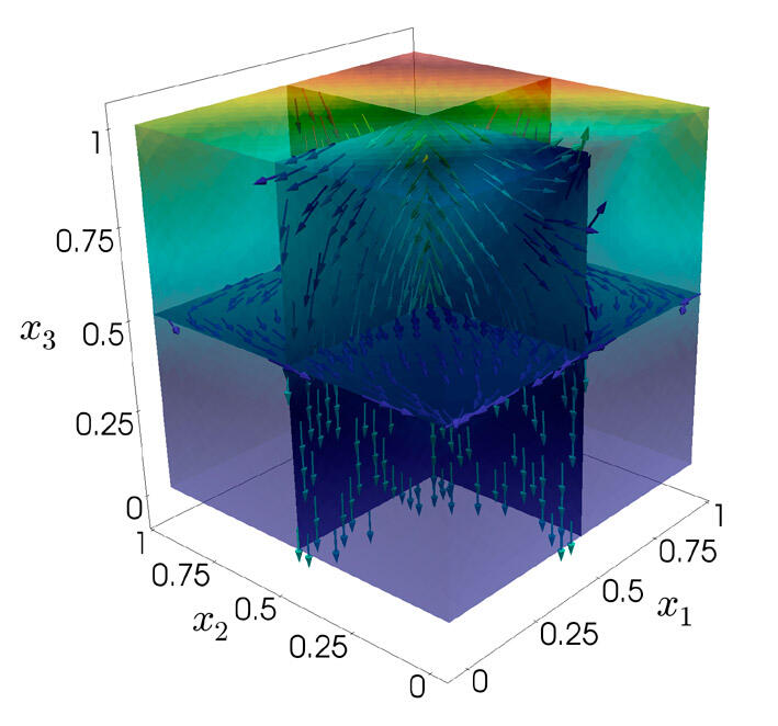 Flow as predicted by a new hierarchical mixed finite element discretization for fractured media