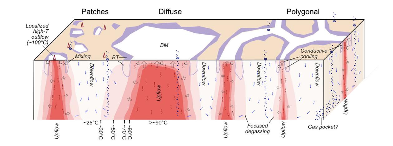 Thermal model of the Paleochori bay on Milos