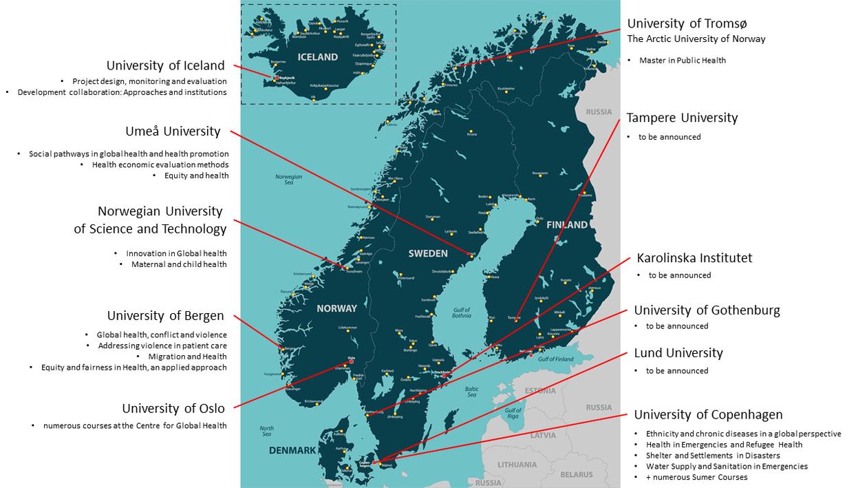 Nordic Network on Global Health