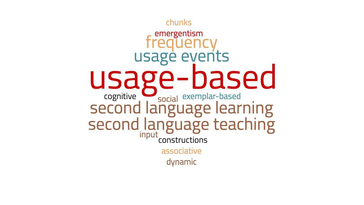 Word cloud consisting of key words related to usage-based linguistics