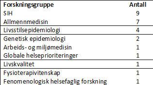 IGS PhD 2017