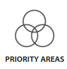 priority area logo. Three interconnected rings