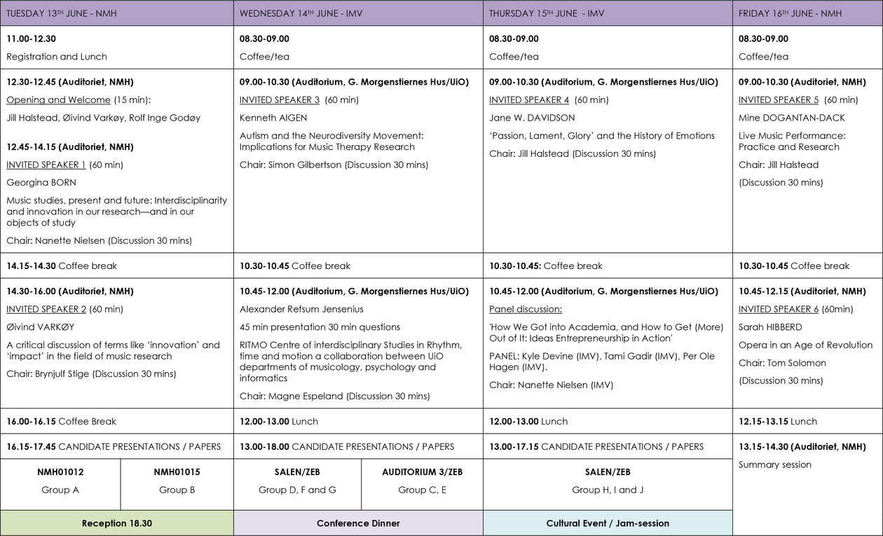 Schedule for IMRSS2017