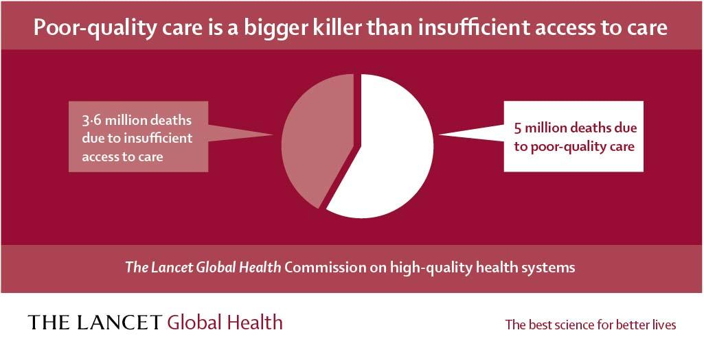 Quote by The Lancet global Health