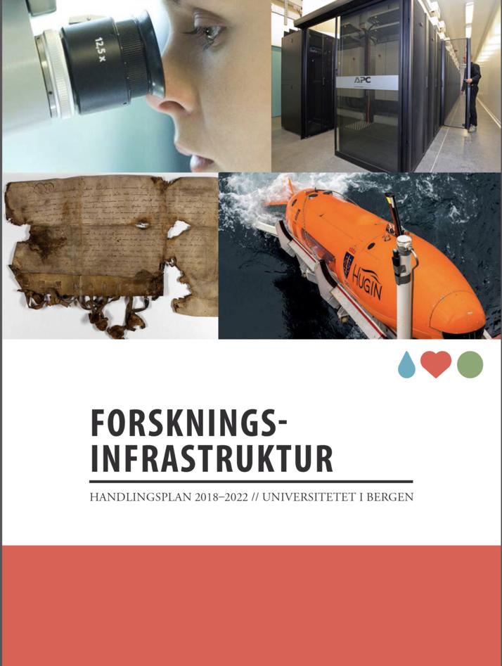 Cover UIBs forskningsinfrastruktur- Handlingsplan
