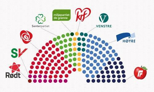 Salkart av Stortinget