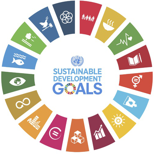 Sustainable development is at the heart of UNESCO's MAB-programme