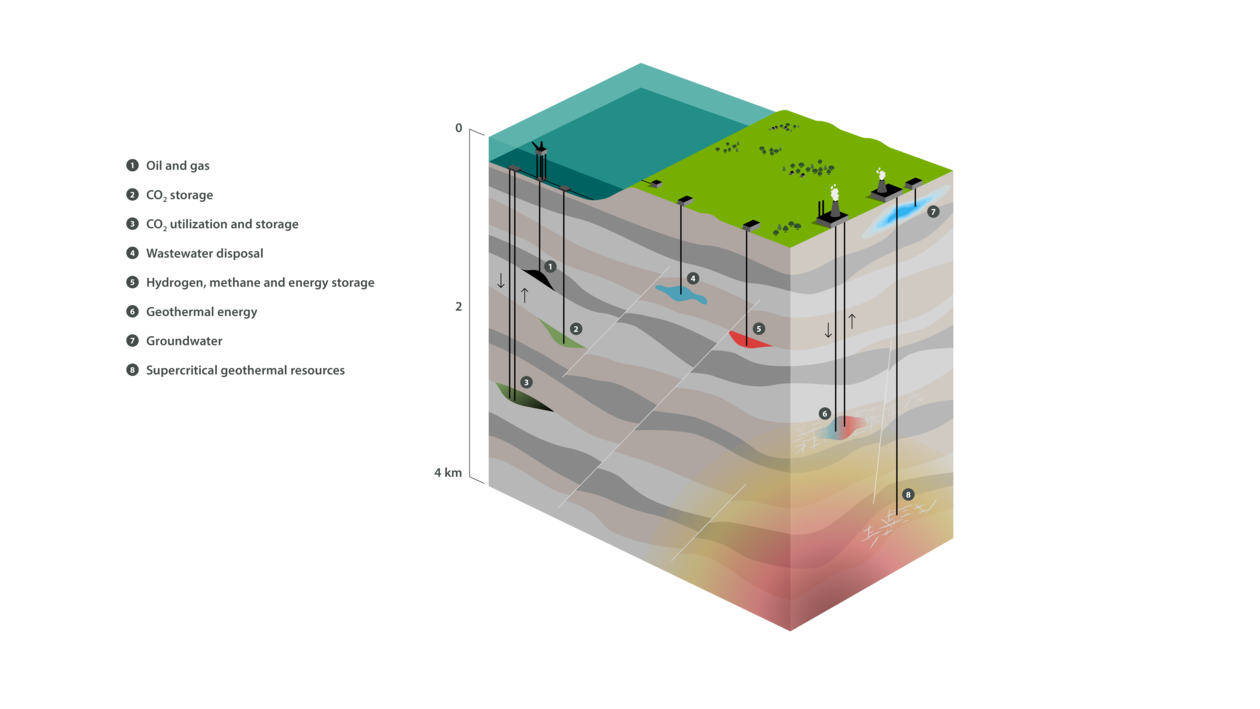VISTA CSD - Center for Modeling of Coupled Subsurface Dynamics