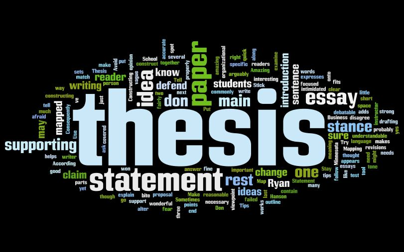 Thesis word game