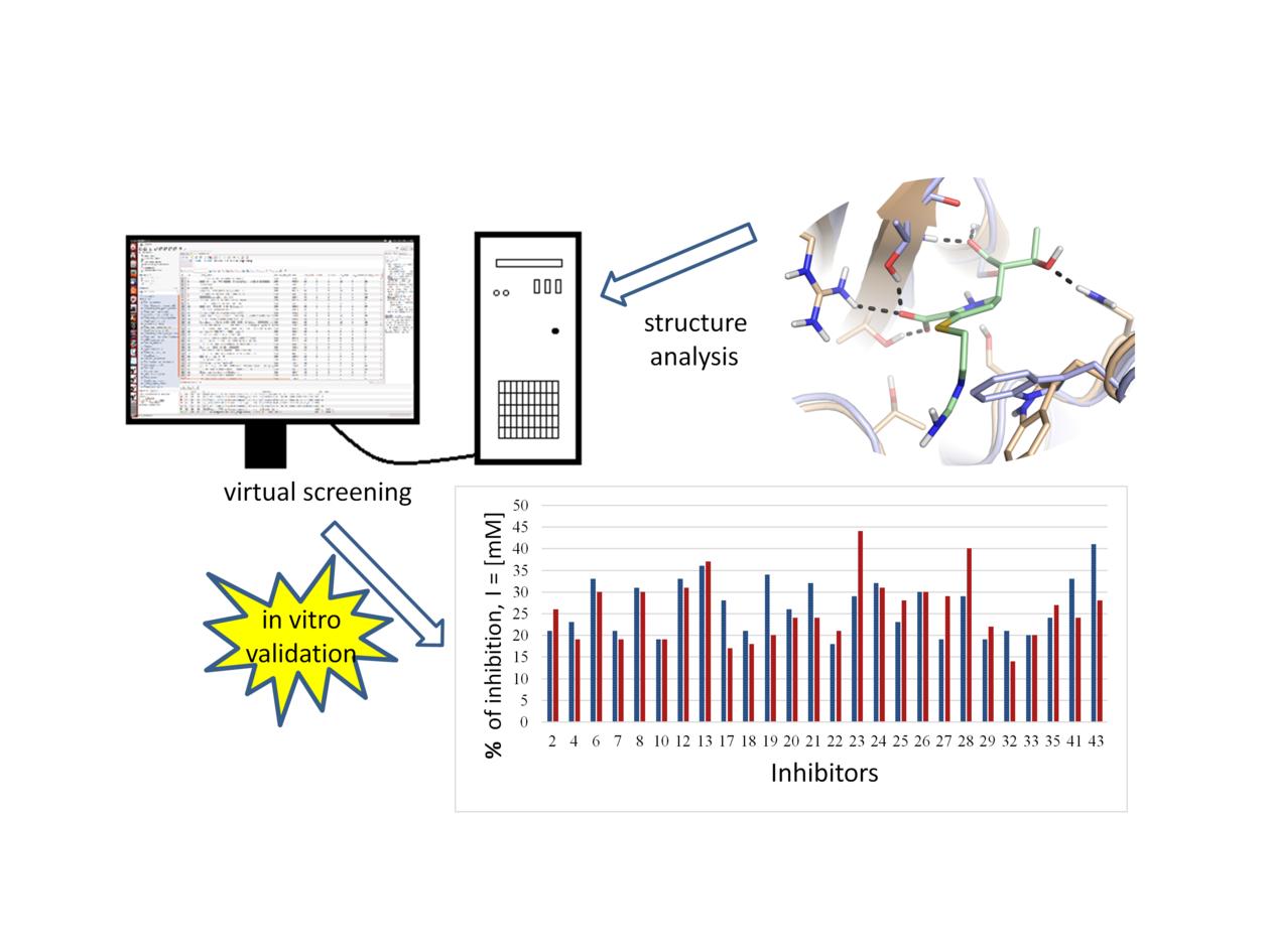 TOC graphic - Biomolecules