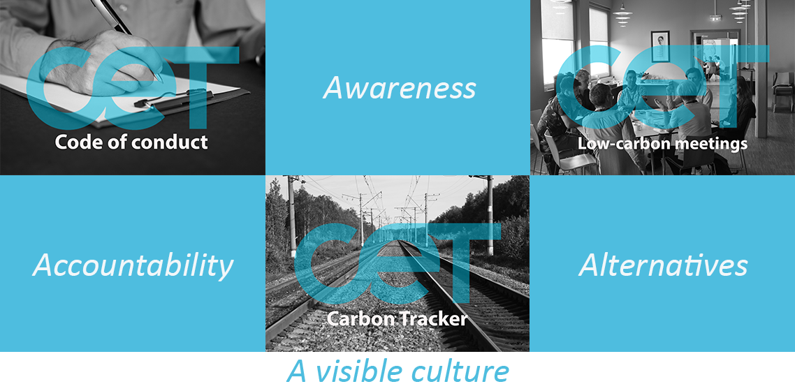 illustration of blue and black and white images for travel policy