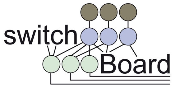 http://www.etn-switchboard.eu