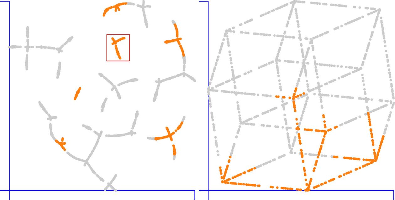 CEDAS visualization