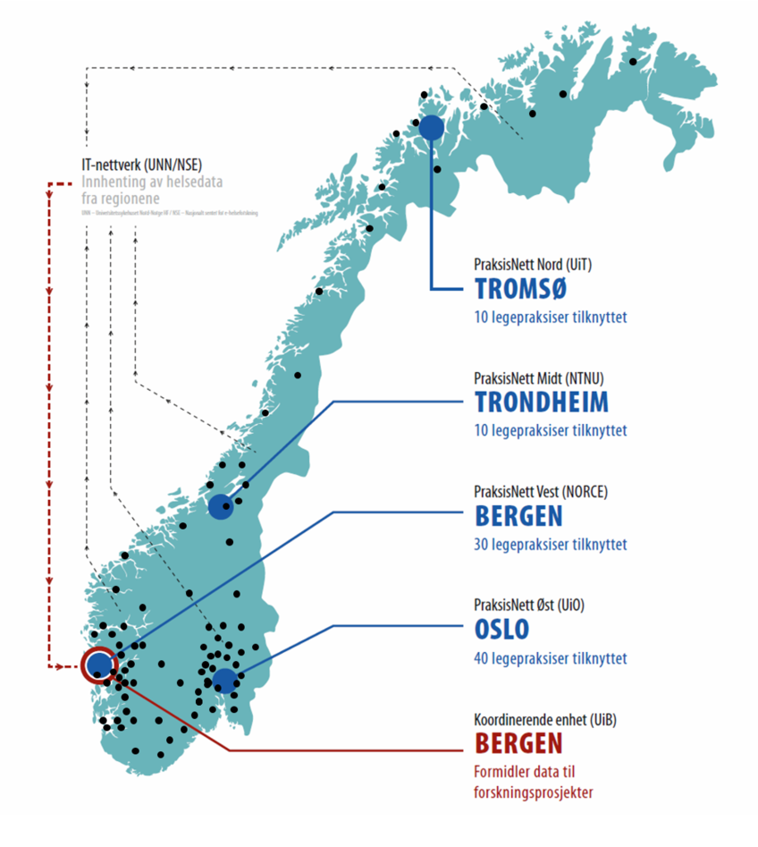 Bildet viser Norgeskartet for nettverket PraksisNett