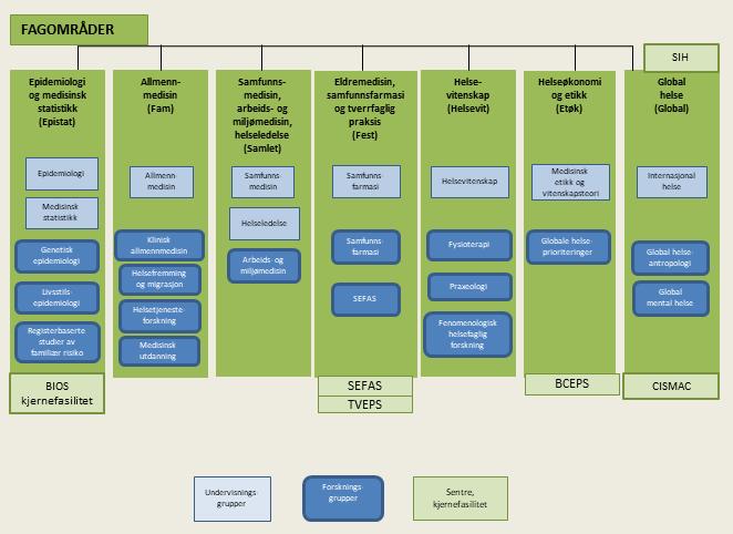 IGS organisation 2020
