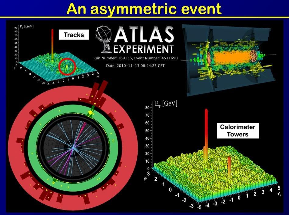 Bildet viser rekonstruerte spor av ladede partikler i ALICE sin hoveddetektor...