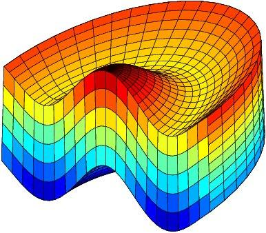 Finite element-modell av en piezoelektrisk transducer.