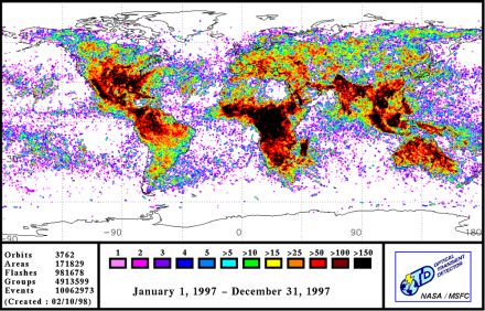 Global frequency of lightening.