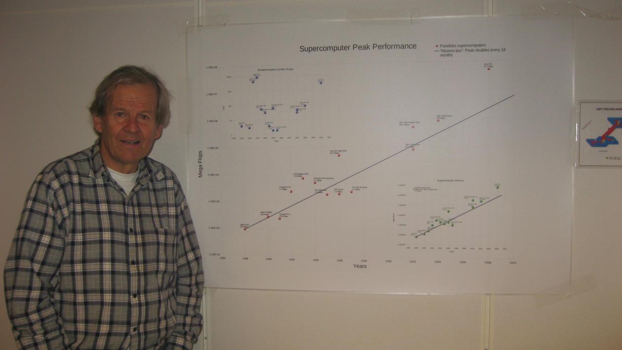 Petter Bjørstad. Parallab sine superdatamaskiner er Norges raskeste.