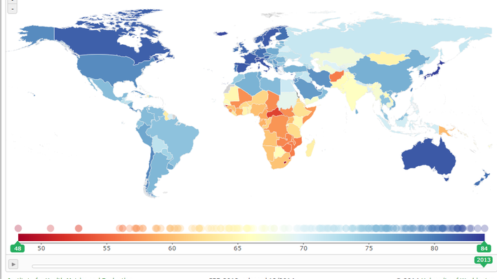 Visualization The Lancet - Global Burden of Diseases, Injuries, and Risk Factors Study 2013
